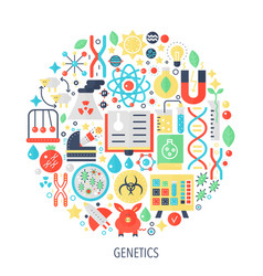 Biochemistry genetics technology flat infographics vector