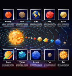 Cosmic and solar system universe infographic vector