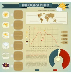 vintage infographics set - weather icons and eleme vector image vector image