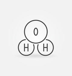 H2o outline icon water chemical formula vector