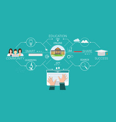 Online education concept with icons vector