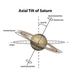 Planet Saturn vector