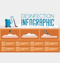 Disinfection infographic flat vector