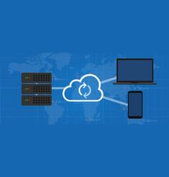 sync across device via cloud technology between vector image