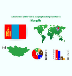 Mongolia all countries of the world infographics vector