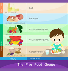 the five food groups vector image vector image