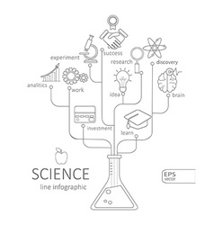 Abstract science icons as a tree vector image