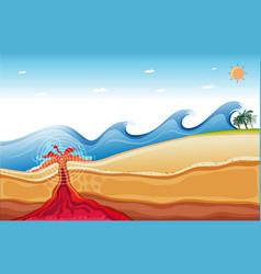 Background scene with big waves and lava under vector