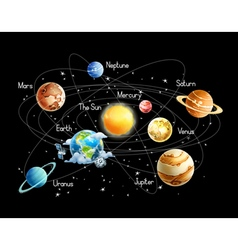 Solar system isolated on black background vector image vector image