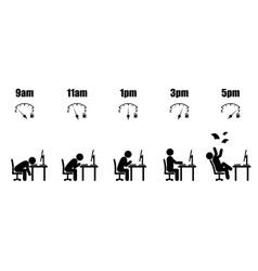Working hour evolution fuel vector