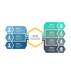 Business infographic organization chart with 7 vector