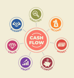 Cash flow concept with icons and signs vector