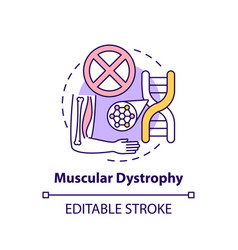 Muscular dystrophy concept icon vector