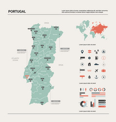Map portugal country map with division cities vector
