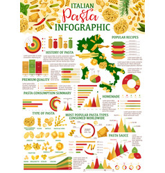 Pasta infographic with charts and diagrams vector