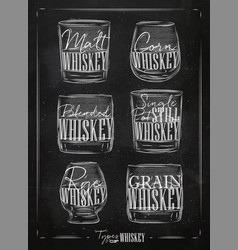 poster types of whiskey chalk vector image vector image