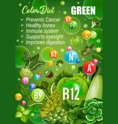 Color detox diet green day veggies and fruits vector