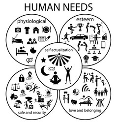 human needs icon set vector image