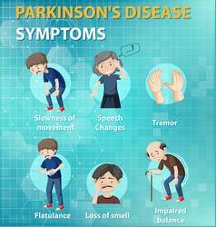 Parkinson disease symptoms infographic vector