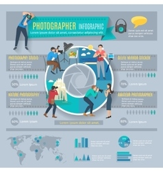 Photographer Infographics Set vector image