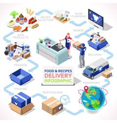 Delivery 04 Infographic Isometric vector