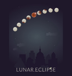 Total lunar eclipce vertical banner night city vector
