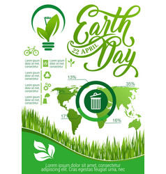 Ecology and environment protection infographic vector