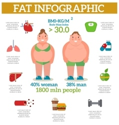 Exercise weight loss infographic obese women vector image
