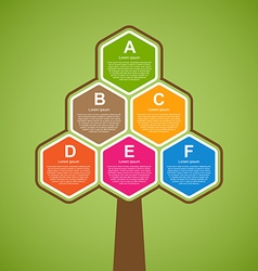 Ecology business infographic vector image vector image