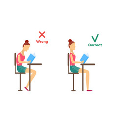 Correct incorrect head sitting at desk vector