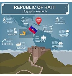 Haiti infographics statistical data sights Citadel vector