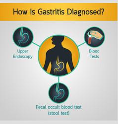 Gastritis logo icon vector