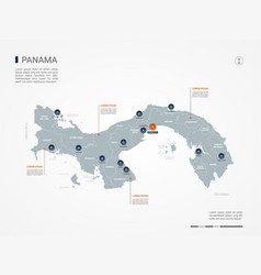 panama infographic map vector image