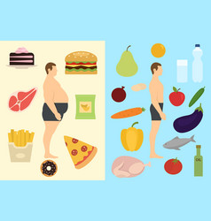 food choice concept banner vector image