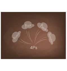 4ps model or marketing mix diagram on brown chalkb vector