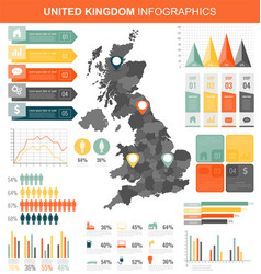 United kingdom with infographic elements vector