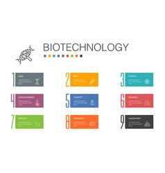 Biotechnology infographic 10 option line concept vector