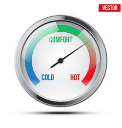 Indicator meter comfort vector