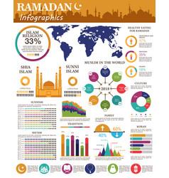 Ramadan infographic for islam religion design vector