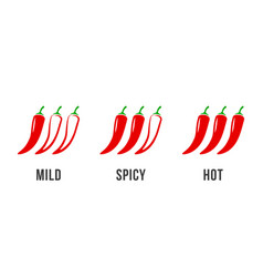 Spicy chili pepper level labels spicy food mild vector
