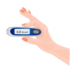 Blood test for glucose checking insulin level vector