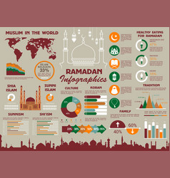Muslim religion and ramadan infographics design vector