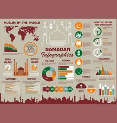 Muslim religion and ramadan infographics design vector