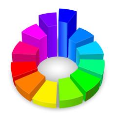 circular diagram with columns in rainbow colors vector image vector image