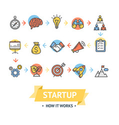 start up card or poster with icon color thin line vector image