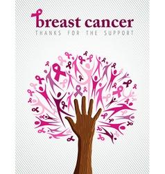 Breast cancer awareness pink ribbon hand tree vector image vector image