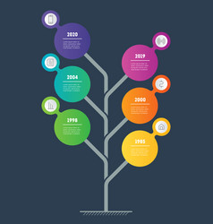 vertical infographics tree of development and vector image