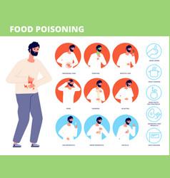food poisoning symptoms man sick poison food or vector image