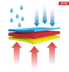 waterproof thermal multilayer material vector image