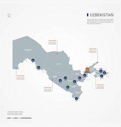 Uzbekistan infographic map vector